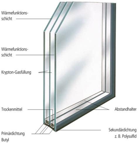 U Wert Fenster Dreifachverglasung by Www Aachen De Fenster