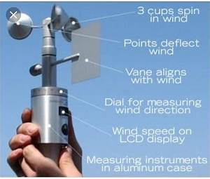 Hi Friends Show Me A Neat Diagram Of Anemometer And Label