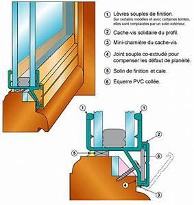 Joint Isolation Pour Fenetre Bois : double vitrage r novation neoclair sur mesure prix et ~ Premium-room.com Idées de Décoration
