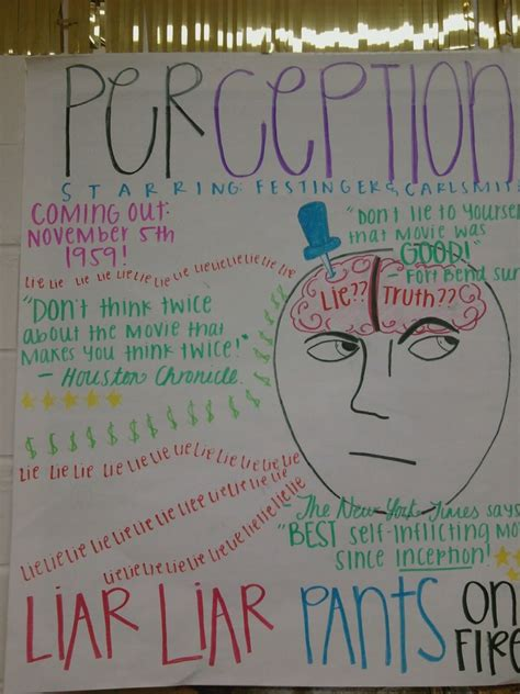 psych stuff social psych  poster examples