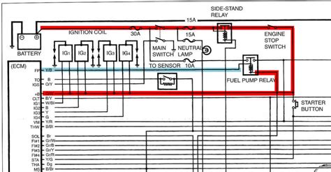 Suzuki Hayabusa Wiring Diagram Home Design