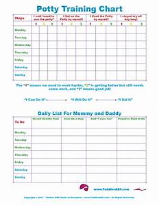 Printable Potty Chart For Toddlers Toddler Abc Guide To Discipline Quick Print Behavior