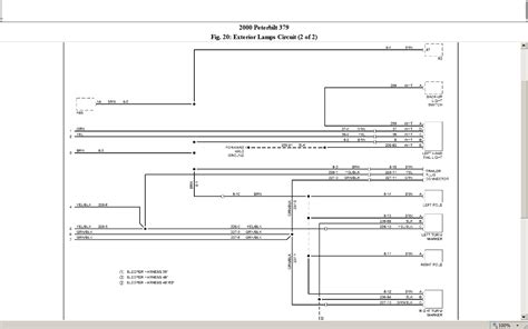 Peterbilt Wiring Harnes Diagram by Peterbilt 379 Electrical Diagram Diagram Wiring Diagram