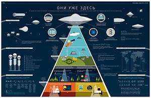 Aliens UFO sci-fi science alien graph wallpaper ...