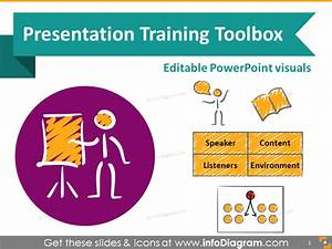 Presentation Training Toolbox Speech Type Structure Powerpoint Icons