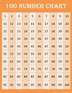 Free Math Printables  100 Number Charts