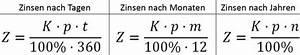 Zins Berechnen Formel : zinsrechnung formeln zum zinsen berechnen ~ Themetempest.com Abrechnung