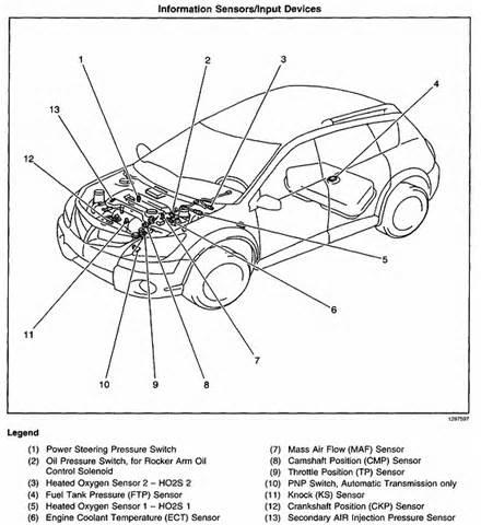 Admirable Pontiac G6 3 5 Litre Engine Diagram Pontiac G Code P Similiar Wiring 101 Hemtstreekradiomeanderfmnl