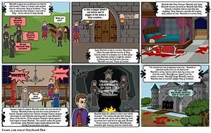 Macbeth summary... Macbeth Sparknotes