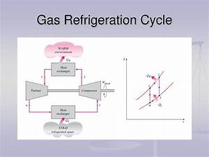 Ppt - Refrigeration Cycles Powerpoint Presentation