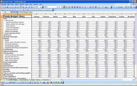 pl spreadsheet template spreadsheet templates  busines