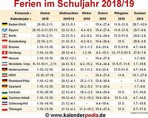 Ferien Nrw 2018 19 : ferien im schuljahr 2018 19 in deutschland alle bundesl nder ~ Buech-reservation.com Haus und Dekorationen