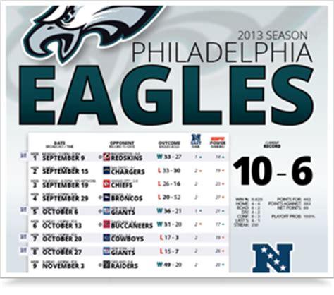 high resolution printable nfl schedules  playoff bracket