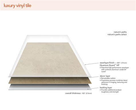 luxury vinyl tile the product floor central
