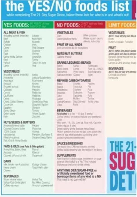 day sugar detox blog  recipes tips  real