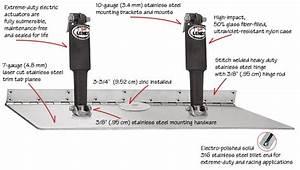 Lenco Super Strong Trim Tab Kits  Dual