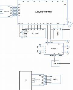 How To Transmit Gps Data From Arduino Using Xbee 49