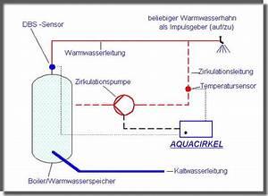 Zirkulationspumpe Für Warmwasser : vorschaltger te f r warmwasser zirkulation solartechnik ~ Articles-book.com Haus und Dekorationen