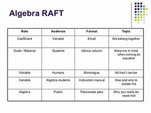 unusual raft strategy template gallery resume ideas With raft writing template