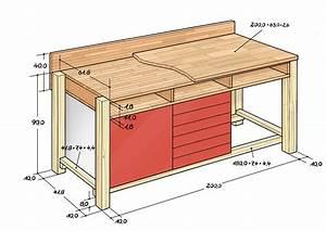 Aus Welchem Holz Werden Bögen Gebaut : werkbank selber bauen ~ Lizthompson.info Haus und Dekorationen