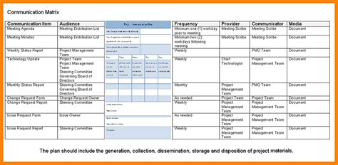 Communication Plan Template For Project Management by 11 Communication Plan Project Management Introduction