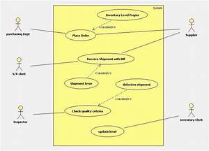 Use Case Diagram For Inventory Management System