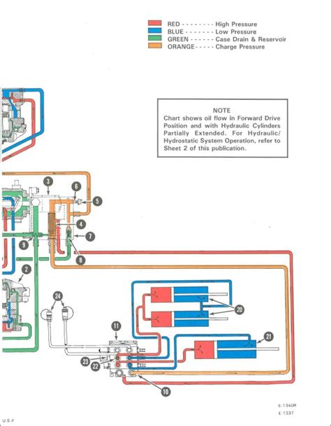 Bobcat 741 Wiring Diagram by Bobcat 741 742 742b 743 743b 743ds Skid Steer Loader