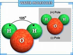 Dihydrogen Oxide  A K A  Water