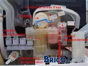 Mini Machine À Laver Sans Arrivée D Eau : lave vaisselle qui se vide sans fin ~ Melissatoandfro.com Idées de Décoration