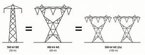 Dc Power Transmission Lines