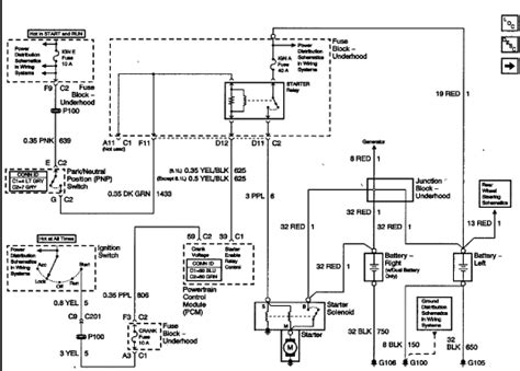 2007 Chevy Silverado Remote Start Wiring Diagram by I A Chevy Avalanche That Just Quit On Me Wile Was