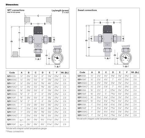 3 way mixing valves 4 way mixing valves wiring diagrams