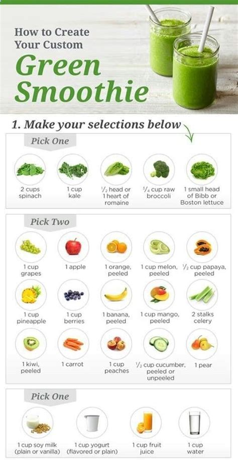 how to make a fruit smoothie how to make a green smoothie healthy living pinterest