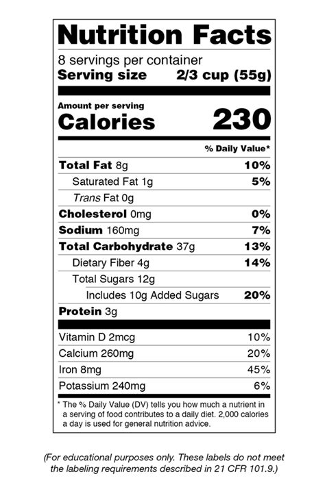 nutrition facts label images   fda