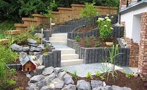Garten Am Hang Ideen : steintreppe aus granit mosaik basalt palisaden und natur blockstufe garten pinterest ~ Markanthonyermac.com Haus und Dekorationen