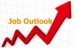 Job Outlook Report Q1 2015 - JobStreet.com Malaysia