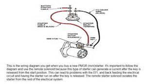 similiar ford starter relay wiring diagram keywords starter solenoid wiring diagram on 97 ford explorer wiring diagram