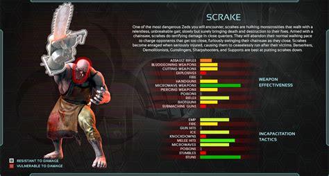 killing floor 2 zed guide file zed statssheet scrake jpg tripwire interactive wiki
