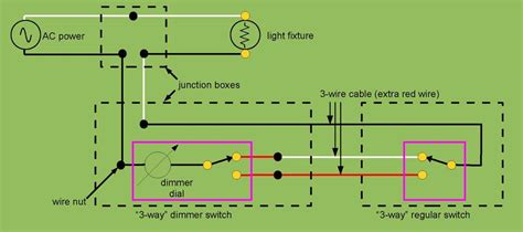 File Way Dimmer Switch Wiring Pdf Wikimedia Commons