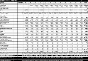 26 images of 12 month income statement template With 12 month profit and loss projection template