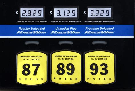 Are Gas Prices Headed Below  A Gallon? It Could Happen