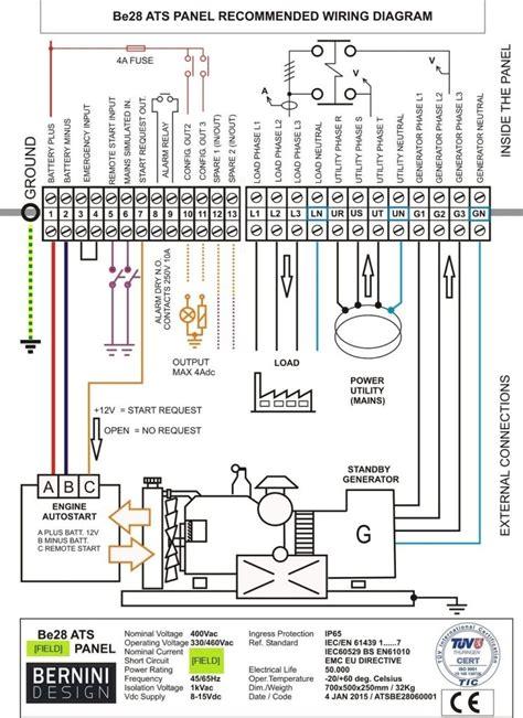 Generac Automatic Transfer Switch Wiring Diagram Fuse