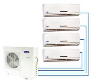 Ductless Heating and Air Conditioning Units