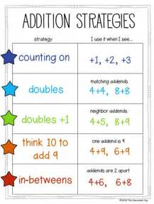 482 Best Images About 2nd Grade Math On Pinterest  Problem Solving, Place Values And