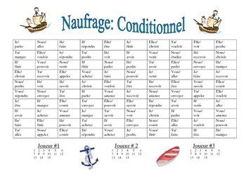 french conditional verb practice activity naufrage