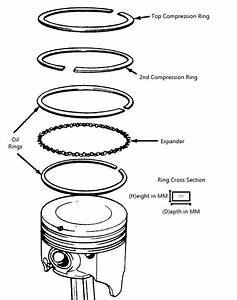 What U0026 39 S The Use Of Piston Rings On An Engine