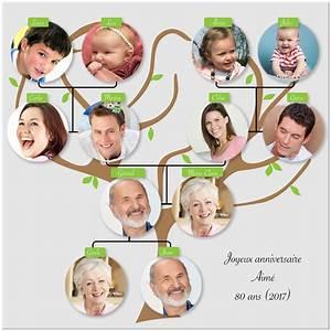 Toile arbre généalogique personnalisé avec photos GRANDIR