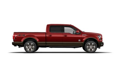 Top Full-size Truck Gas Mileage—not