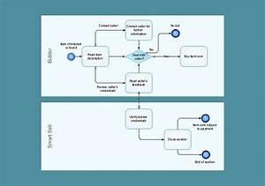 Download Examples Idef0 Diagram