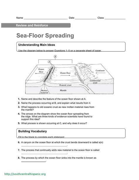 Tectonic plates are present because of the constant movement beneath the earth. Sea Floor Spreading Worksheet Pdf | Sea floor ...